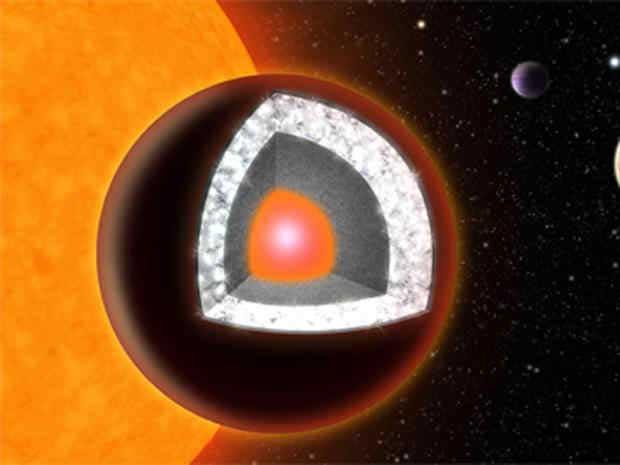 Revelan datos de un planeta dos veces más grande que la Tierra