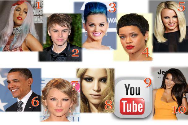 Top 20 de los famosos más seguidos en Twitter