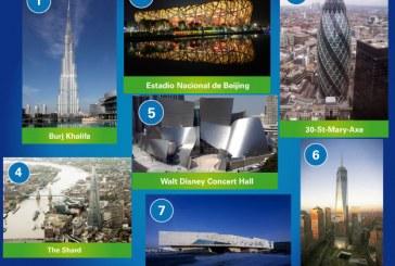 Las nuevas siete maravillas del mundo moderno