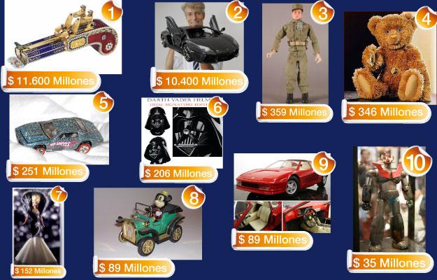 Top 10 de los juguetes más costosos del mundo
