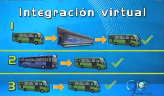 Metrocali explica los cambios en el sistema de integración del MIO