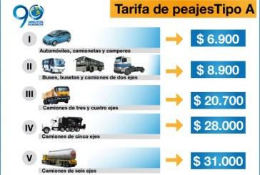 En $ 300 reajustan el precio de los peajes en Colombia