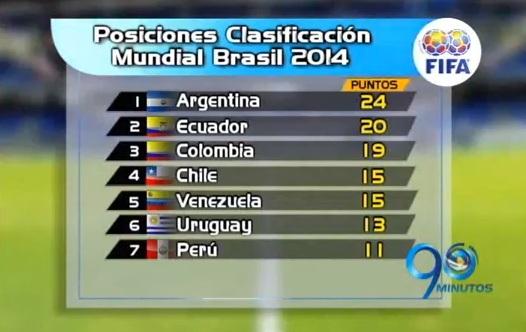 El técnico Reynaldo Rueda está cerca del Mundial con Ecuador