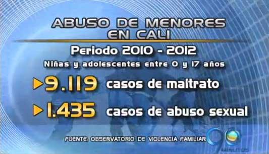 Concejal de Cali hace llamado a la prevención sobre el abuso de menores