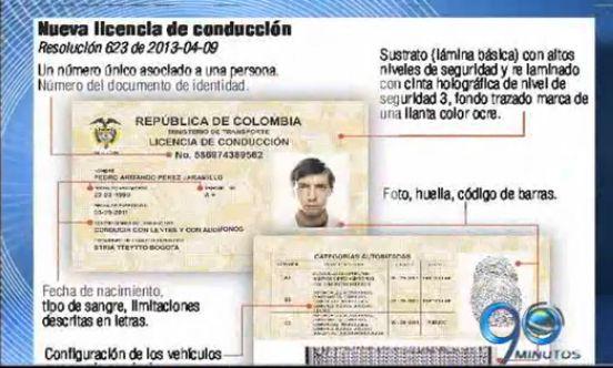 Identifique si debe o no renovar su licencia de conducción