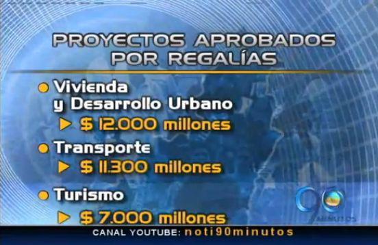 Nación aprueba 37 proyectos financiados por las regalías para el Valle