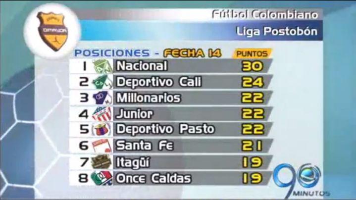 Balance de la fecha 14 de la liga colombiana