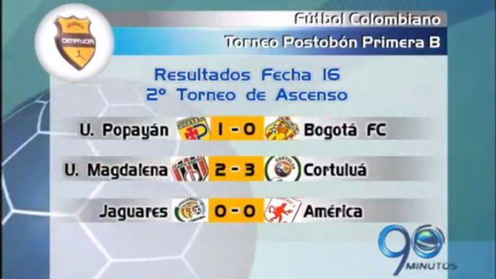 Resultados y posiciones de los equipos que disputan en la Primera B