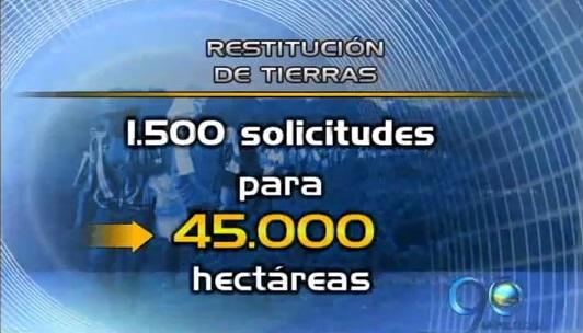 Programa de restitución de tierras ha recibido solicitudes por 45 mil hectárea