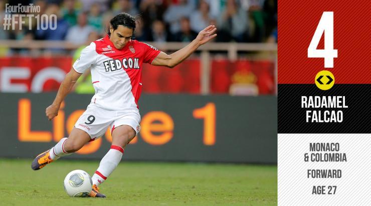 Revista inglesa dice que Falcao, es el cuarto mejor jugador del mundo