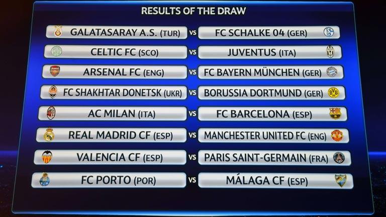 Ya están definidos los octavos de final de la Champions League