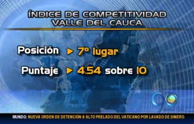 Valle del Cauca presenta bajos niveles de competitividad