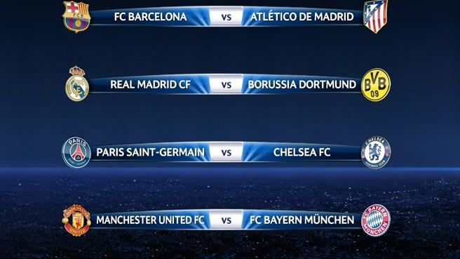 Se realizaron los sorteos de los cuartos de final de la Champions League