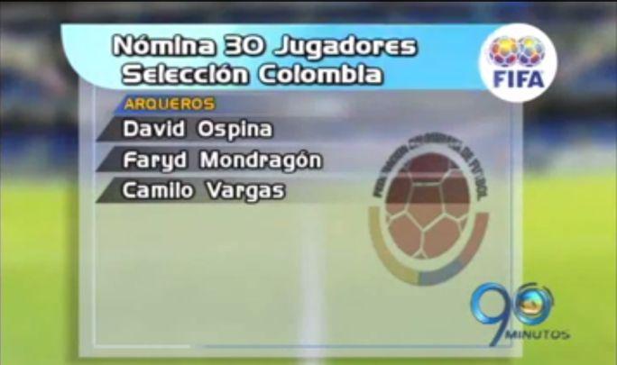 Conozca la nómina de los posibles convocados a la Selección Colombia
