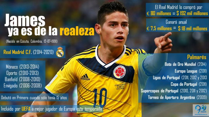 James Rodríguez es el nuevo jugador del Real Madrid