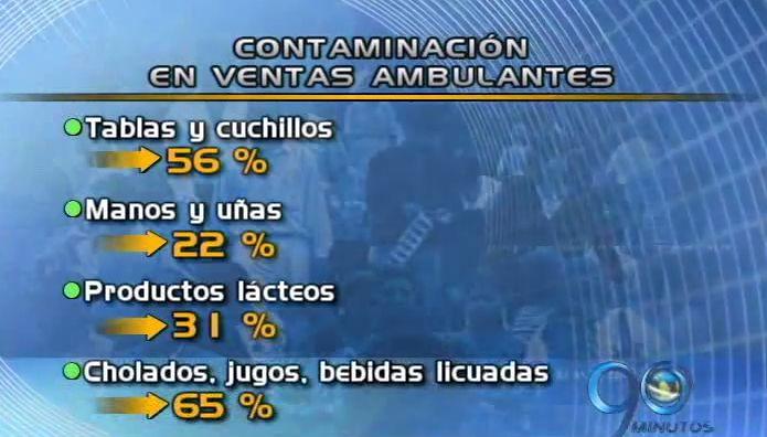 La mayoría de comida en ventas ambulantes del Valle está contaminada