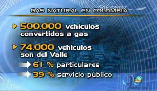 En Colombia circulan 500 mil vehículos convertidos a gas