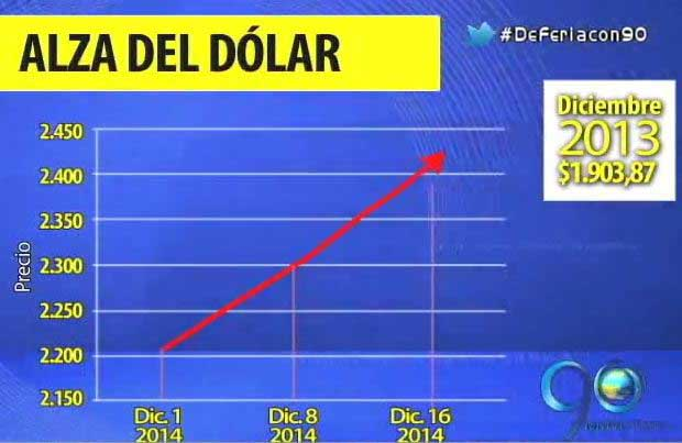 El exagerado aumento del dólar afectará el turismo y las remesas