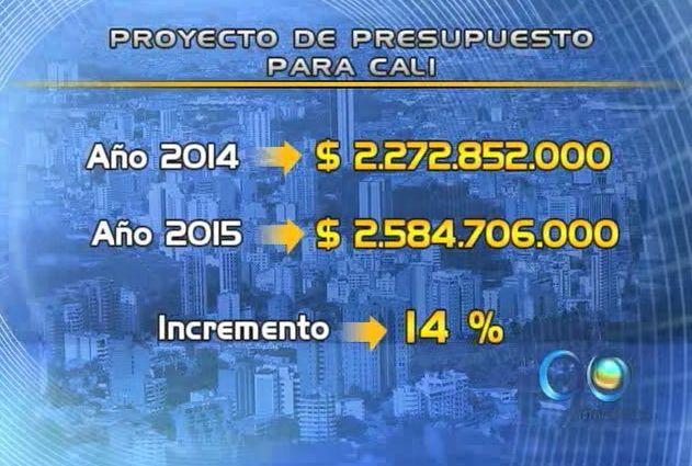 Presupuesto de Cali para 2015 será de 2.5 billones de pesos