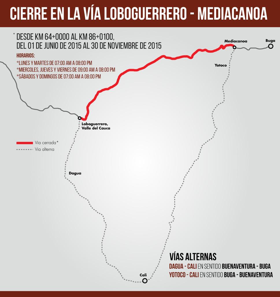 Cierre en doble calzada se realizará en la vía Loboguerrero-Mediacanoa