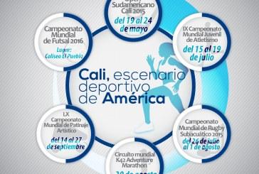 Infografía: Santiago de Cali, escenario deportivo de América