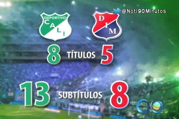 Estas son las estadísticas entre el Deportivo Cali y el Independiente Medellín