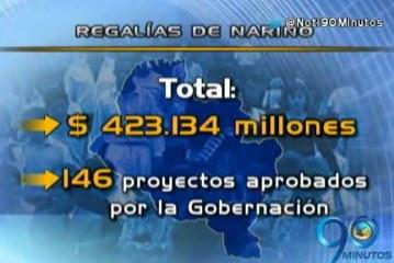 Regalías: Así han sido las inversiones en Nariño