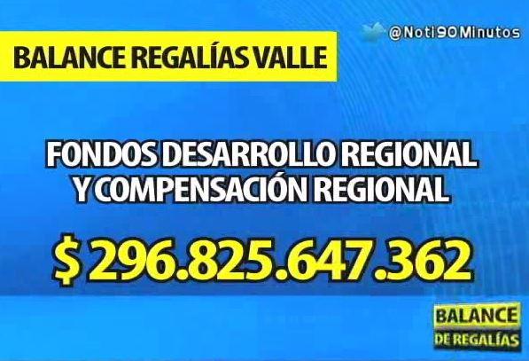Regalías: Así han sido las inversiones en el Valle del Cauca