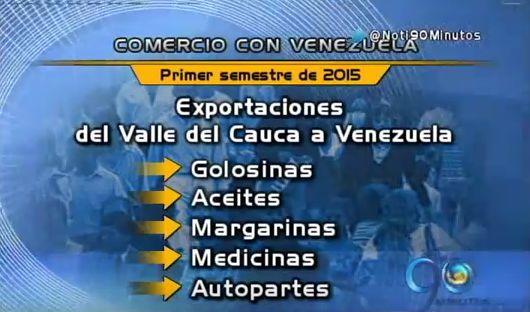 Preocupación en sector exportador del Valle por cierre de frontera