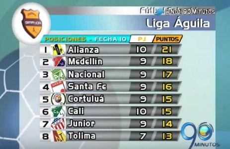 Deportivo Cali regresó al grupo de los ocho tras su triunfo ante Cortuluá
