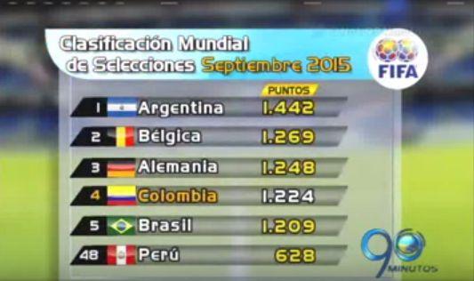 Selección Colombia continúa en el cuarto puesto del ranking FIFA