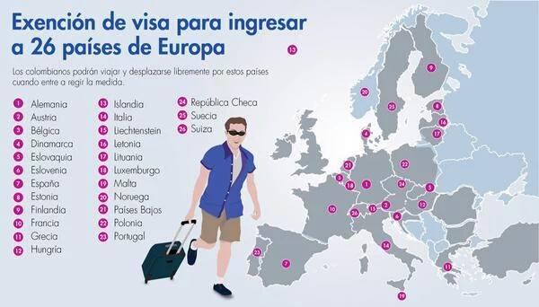 Viajar a Europa sin visa solo por vacaciones y estancias cortas