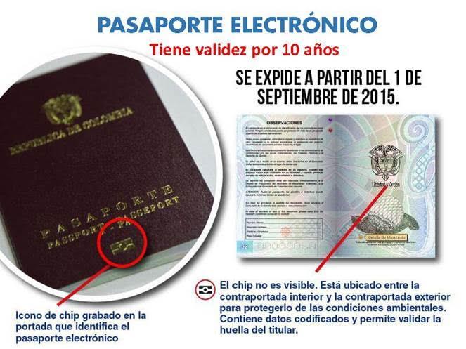 Pasaporte convencional perderá validez en tres semanas