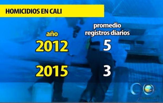 Reducción de homicidios, la carta de seguridad de Guerrero