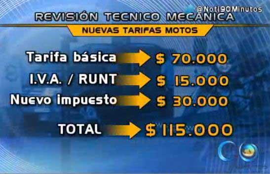 Rechazan aumento de tarifa por revisión técnico-mecánica a carros y motos