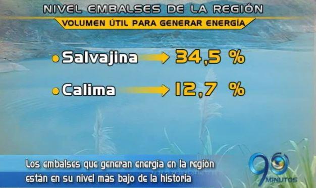 El nivel de embalses en la región continúa en descenso