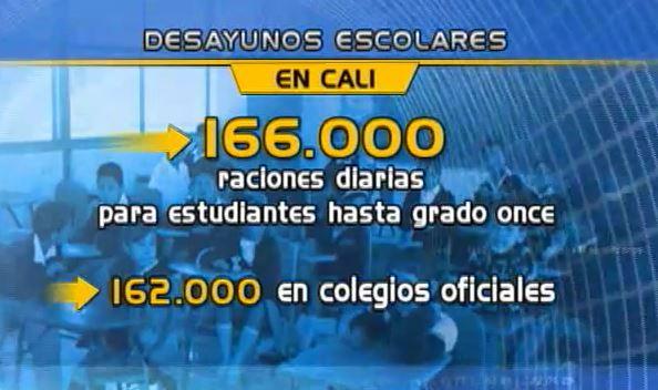 Informe Especial: Hambre En Las Aulas, Comedores escolares