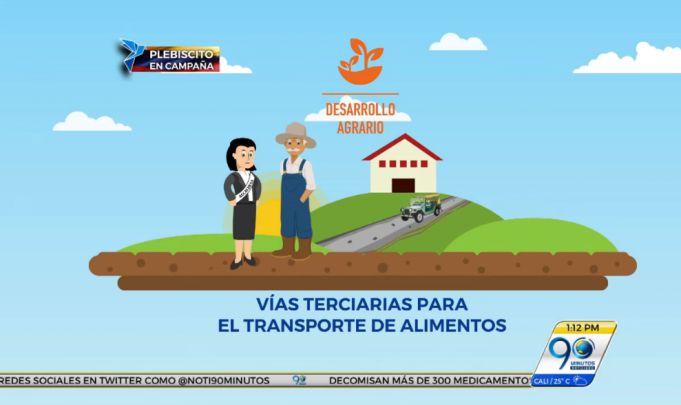 Así son los acuerdos: 'Reforma Rural Integral'