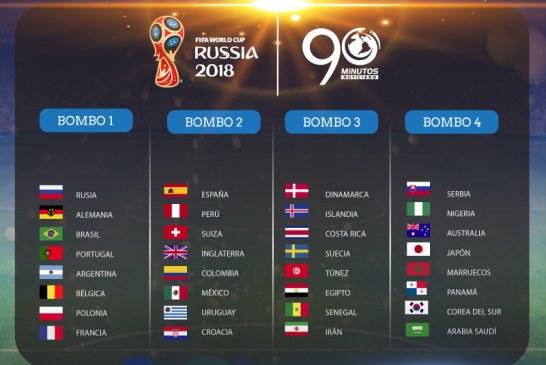 Estos serían los rivales de la Selección Colombia en el Mundial Rusia 2018