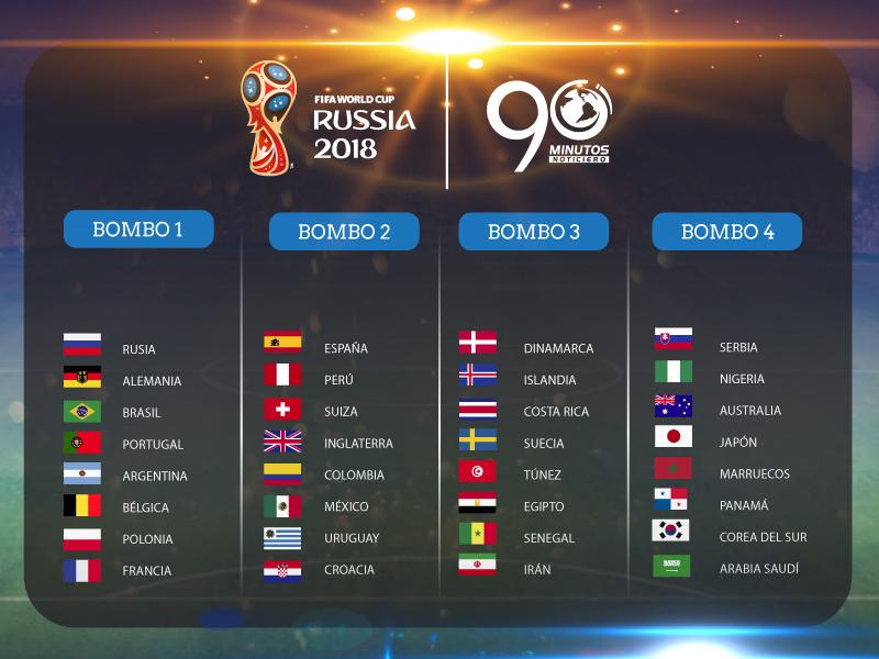Modelo se desnudará tras calificación de Perú al Mundial — FOTOS
