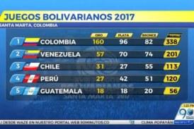 Anticipadamente, Colombia se coronó campeona en los Bolivarianos
