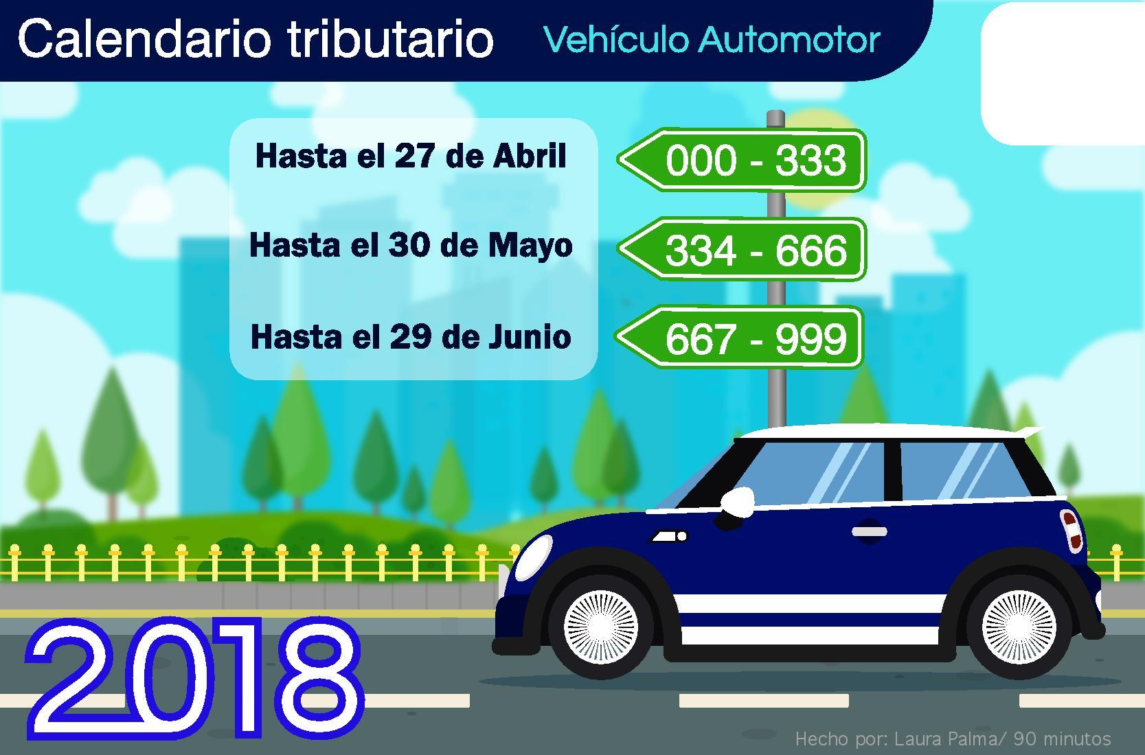 calendario-tributario-impuesto-automotor-valle-15-02-2018