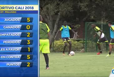 El peor inicio del Deportivo Cali desde el 2014, Chicó será su próximo rival en Liga