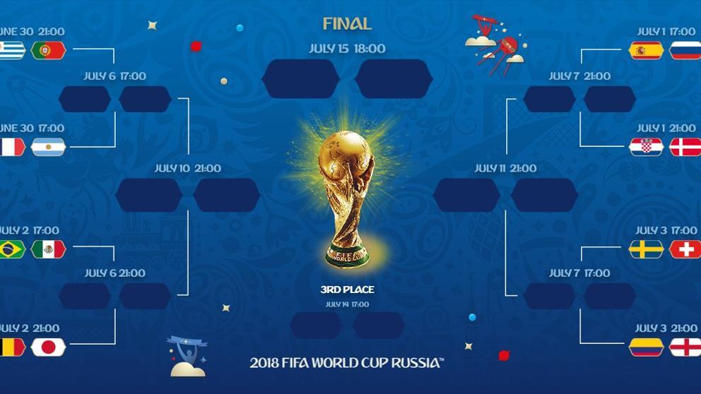 Así se jugarán los octavos de final del Mundial de Rusia