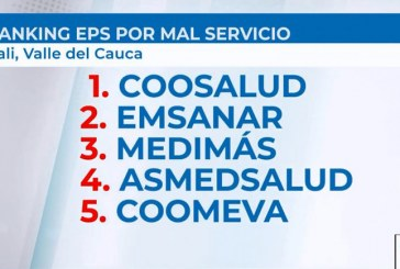 Secretaría de Salud de Cali revela ranking de las peores EPS en primer trimestre