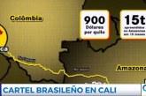 Cae cartel brasileño en Colombia que estaría trazando líneas de narcotráfico