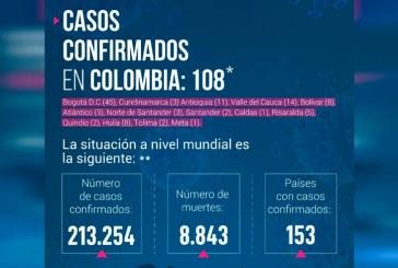 Nuevo caso de Coronavirus en Valle, la cifra subió a 108 en todo el país