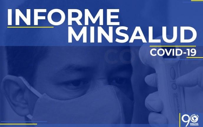 11.470 casos nuevos de coronavirus en Colombia hoy