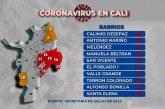 Tras jornada con 16 muertes por COVID-19 en Cali, así está la enfermedad en las comunas